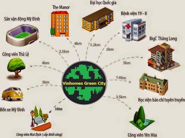lien-ket-vung-vinhomes-green-city-my-dinh