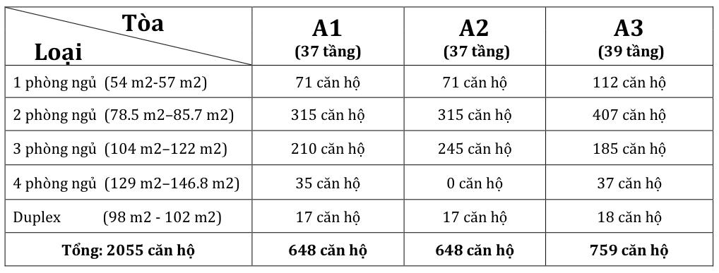 thong-tin-can-ho-chung-cu-vinhomes-gardenia-my-dinh